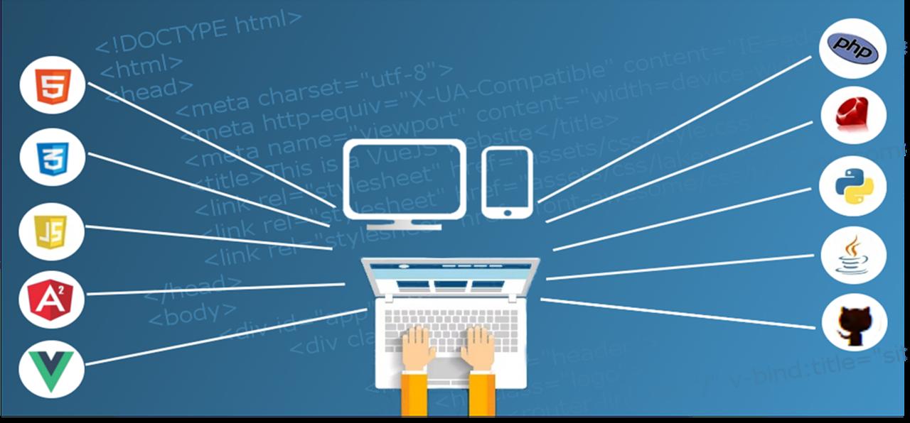 Razendsnelle webhosting in België